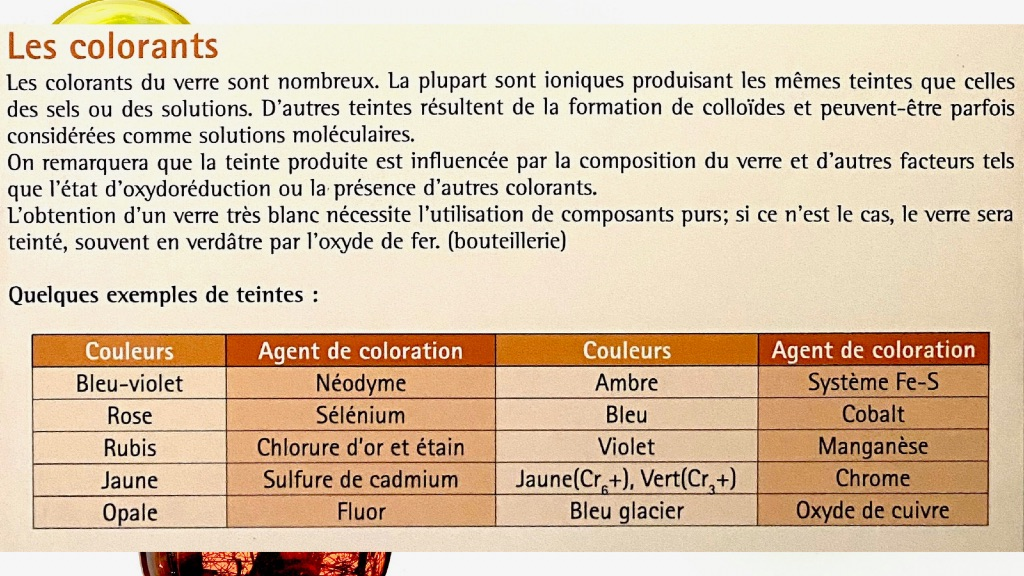 Les colorants utilisés dans le verre